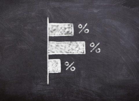 Studiekosten in eerste graad van het secundair onderwijs.